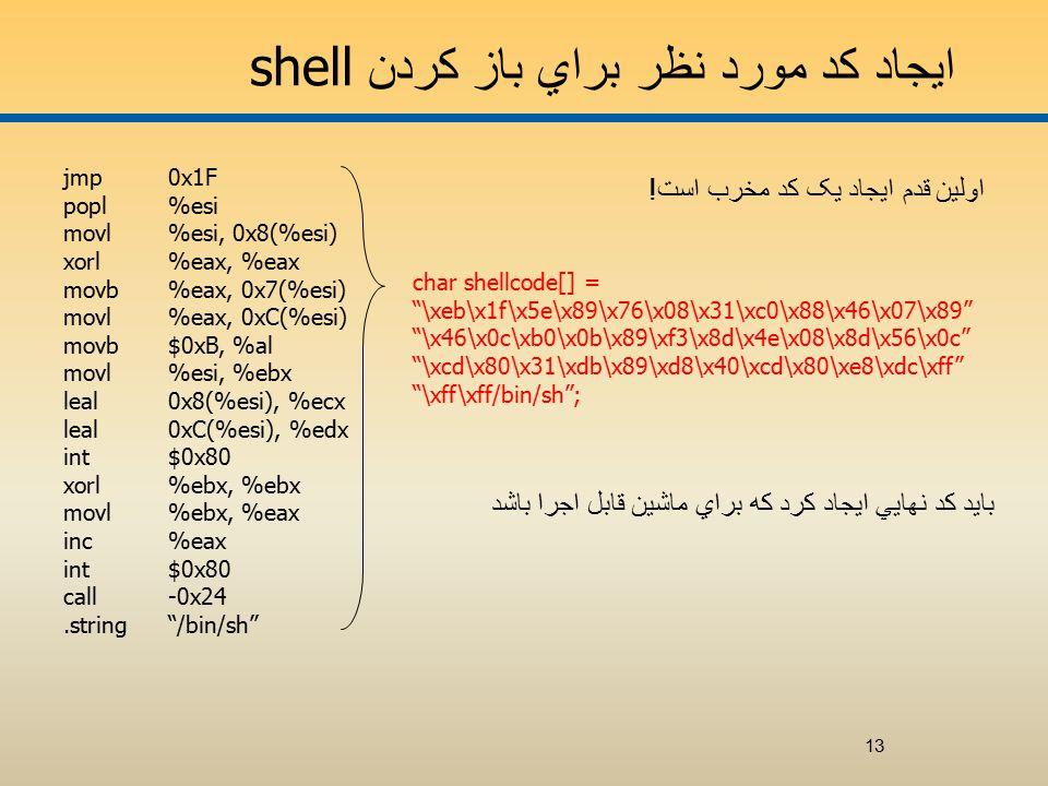 ايجاد کد مورد نظر براي باز کردن shell اولين قدم ايجاد يک کد مخرب است .