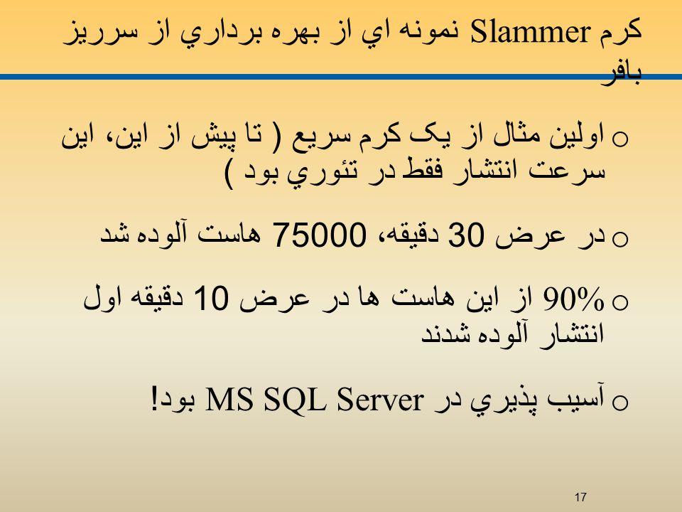 کرم Slammer نمونه اي از بهره برداري از سرريز بافر o اولين مثال از يک کرم سريع ( تا پيش از اين، اين سرعت انتشار فقط در تئوري بود ) o در عرض 30 دقيقه، 75000 هاست آلوده شد o 90 % از اين هاست ها در عرض 10 دقيقه اول انتشار آلوده شدند o آسيب پذيري در MS SQL Server بود .