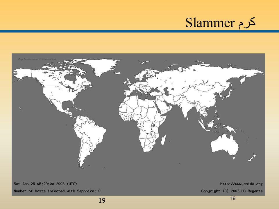 کرم Slammer 19