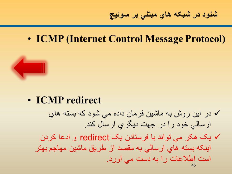 ICMP (Internet Control Message Protocol) ICMP redirect در اين روش به ماشين فرمان داده مي شود که بسته هاي ارسالي خود را در جهت ديگري ارسال کند.