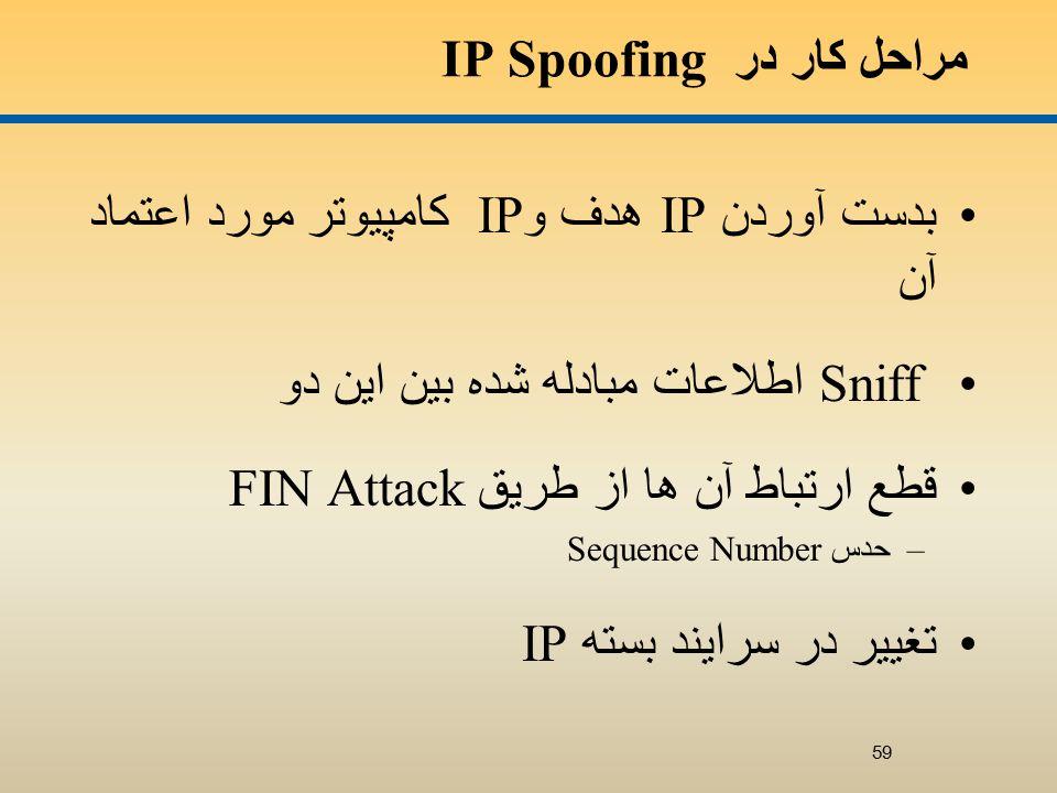 مراحل کار در IP Spoofing بدست آوردن IP هدف و IP کامپيوتر مورد اعتماد آن Sniff اطلاعات مبادله شده بين اين دو قطع ارتباط آن ها از طريق FIN Attack – حدس Sequence Number تغيير در سرايند بسته IP 59