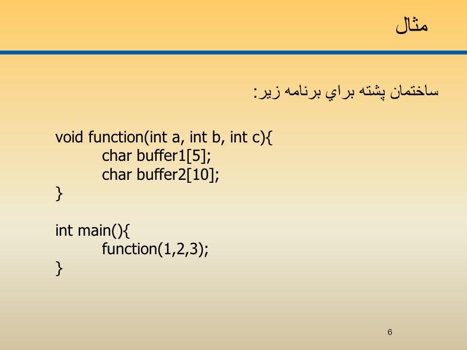 مثال void function(int a, int b, int c){ char buffer1[5]; char buffer2[10]; } int main(){ function(1,2,3); } ساختمان پشته براي برنامه زير : 6