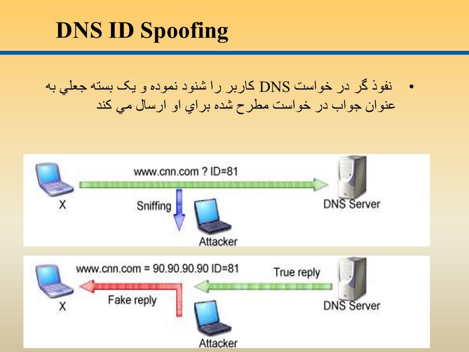 DNS ID Spoofing نفوذ گر در خواست DNS کاربر را شنود نموده و يک بسته جعلي به عنوان جواب در خواست مطرح شده براي او ارسال مي کند 81