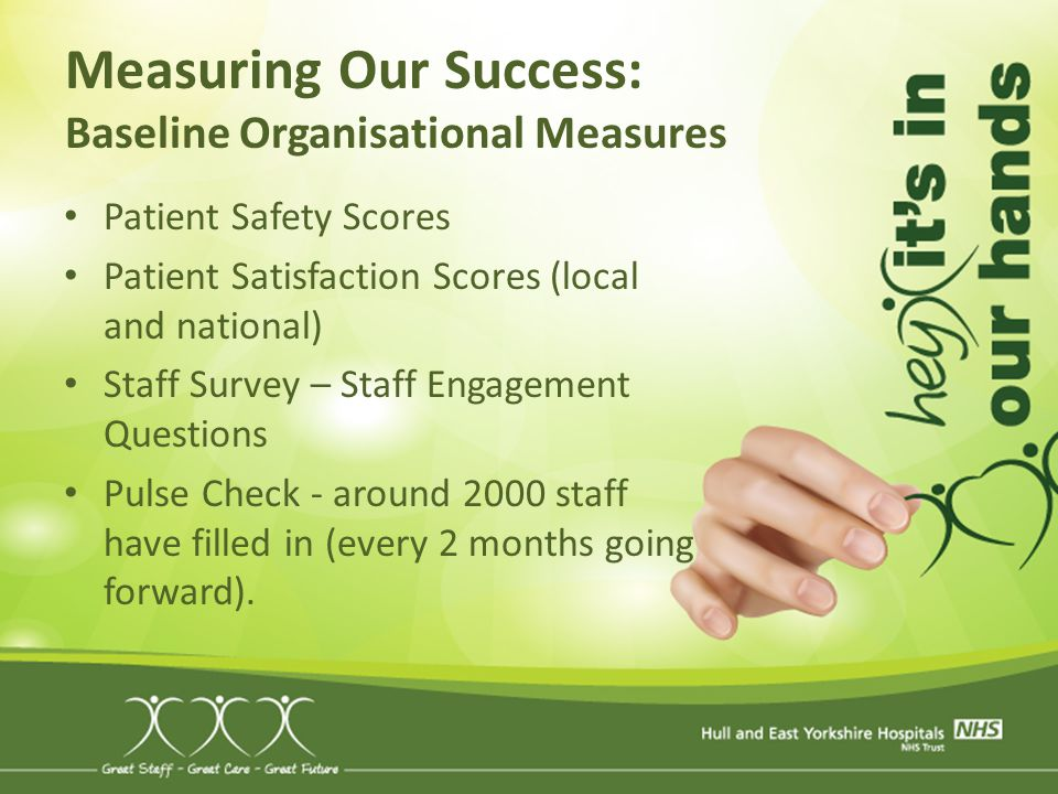 Measuring Our Success: Baseline Organisational Measures Patient Safety Scores Patient Satisfaction Scores (local and national) Staff Survey – Staff En