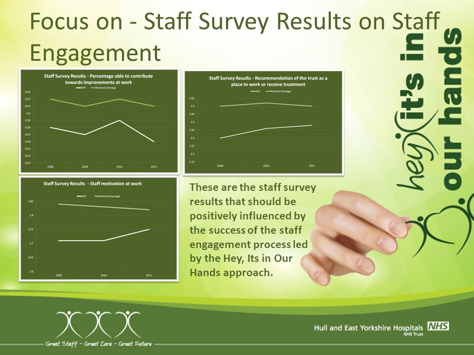 Focus on - Staff Survey Results on Staff Engagement These are the staff survey results that should be positively influenced by the success of the staf