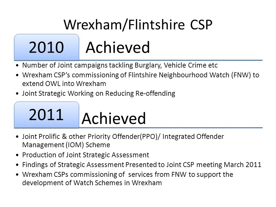 Wrexham/Flintshire CSP Achieved 2010 Number of Joint campaigns tackling Burglary, Vehicle Crime etc Wrexham CSP's commissioning of Flintshire Neighbourhood Watch (FNW) to extend OWL into Wrexham Joint Strategic Working on Reducing Re-offending Achieved 2011 Joint Prolific & other Priority Offender(PPO)/ Integrated Offender Management (IOM) Scheme Production of Joint Strategic Assessment Findings of Strategic Assessment Presented to Joint CSP meeting March 2011 Wrexham CSPs commissioning of services from FNW to support the development of Watch Schemes in Wrexham