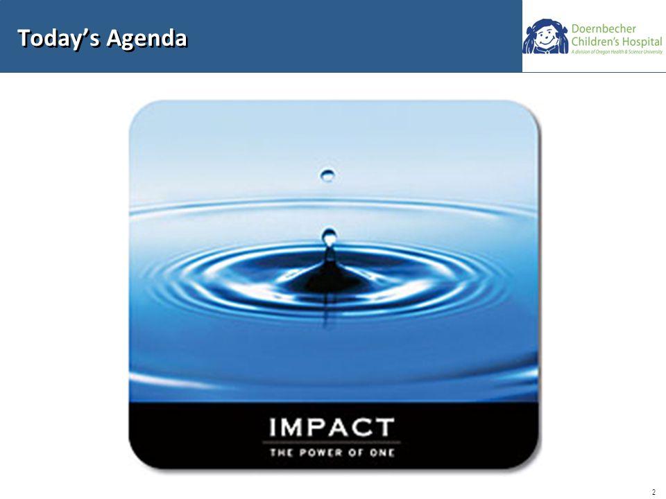 2 Today's Agenda