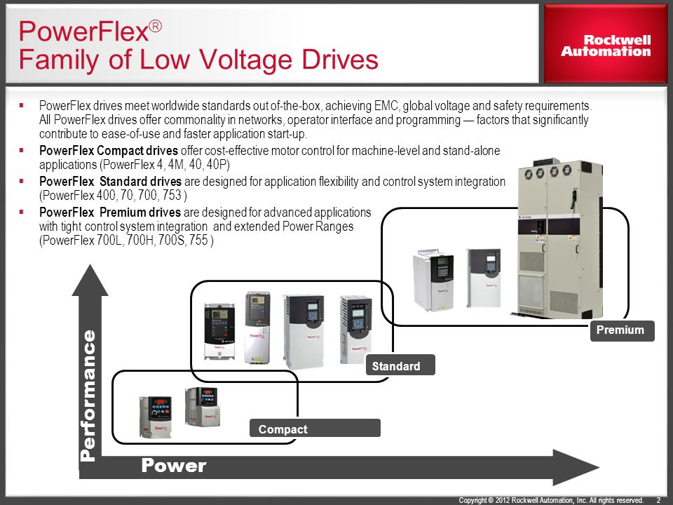 Copyright © 2012 Rockwell Automation, Inc. All rights reserved. PowerFlex  Family of Low Voltage Drives Power Performance Compact Standard Premium 2