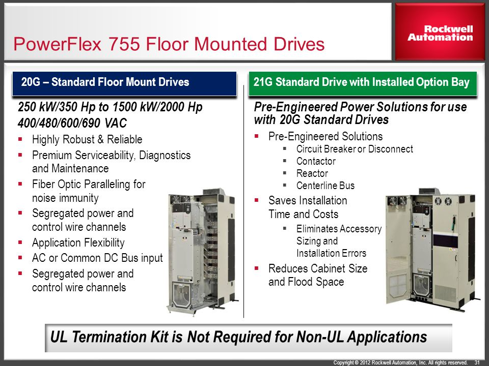 Copyright © 2012 Rockwell Automation, Inc. All rights reserved. 21G Standard Drive with Installed Option Bay 20G – Standard Floor Mount Drives UL Term