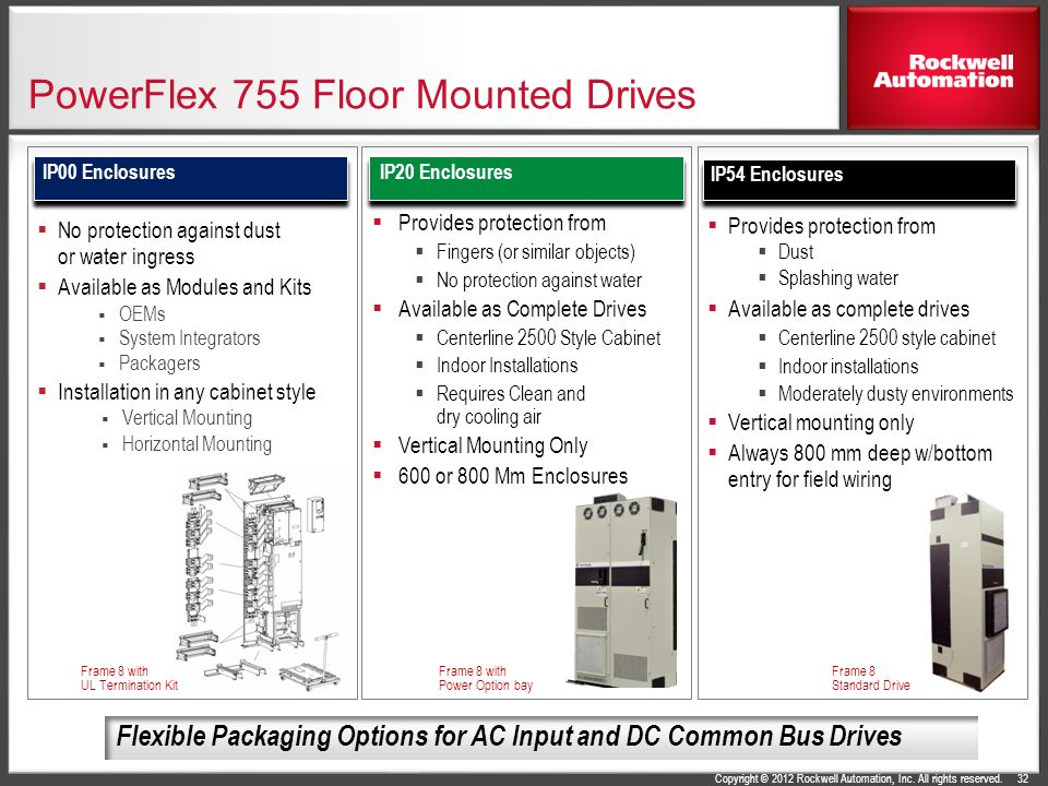 Copyright © 2012 Rockwell Automation, Inc. All rights reserved.  No protection against dust or water ingress  Available as Modules and Kits  OEMs 