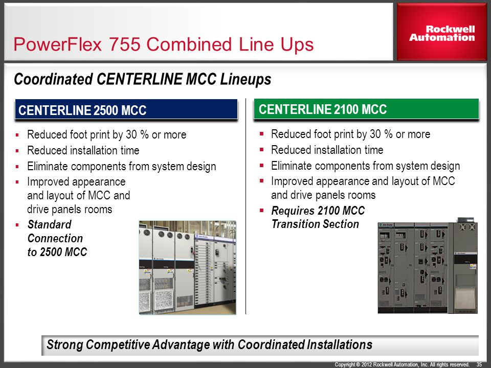 Copyright © 2012 Rockwell Automation, Inc. All rights reserved. PowerFlex 755 Combined Line Ups  Reduced foot print by 30 % or more  Reduced install
