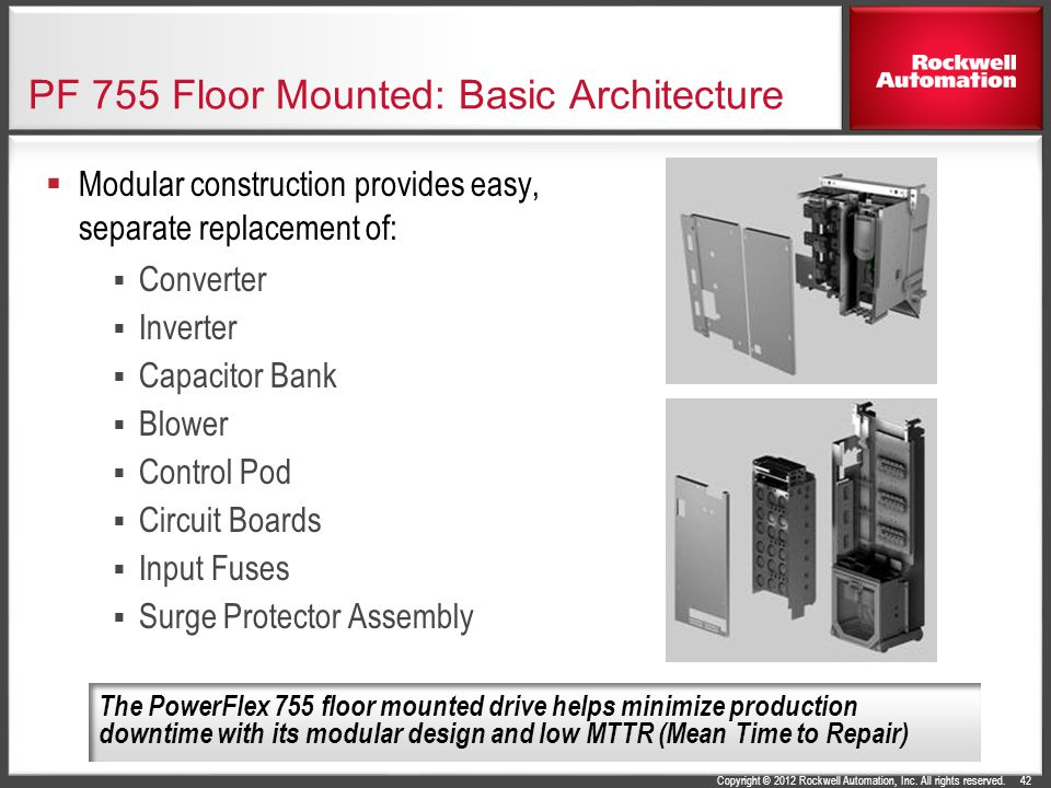 Copyright © 2012 Rockwell Automation, Inc. All rights reserved. PF 755 Floor Mounted: Basic Architecture  Modular construction provides easy, separat