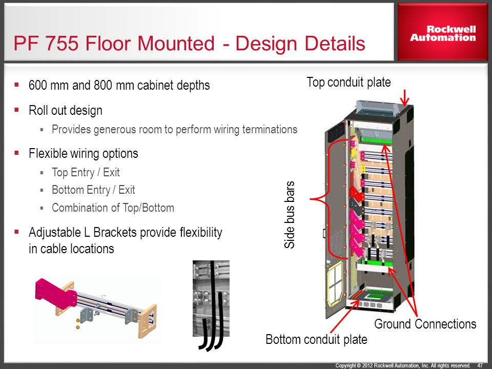 Copyright © 2012 Rockwell Automation, Inc. All rights reserved. PF 755 Floor Mounted - Design Details  600 mm and 800 mm cabinet depths  Roll out de