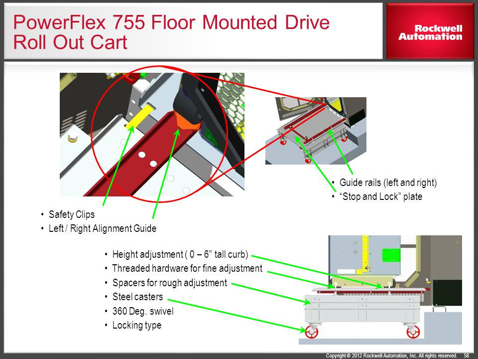 "Copyright © 2012 Rockwell Automation, Inc. All rights reserved. PowerFlex 755 Floor Mounted Drive Roll Out Cart Height adjustment ( 0 – 6"" tall curb)"