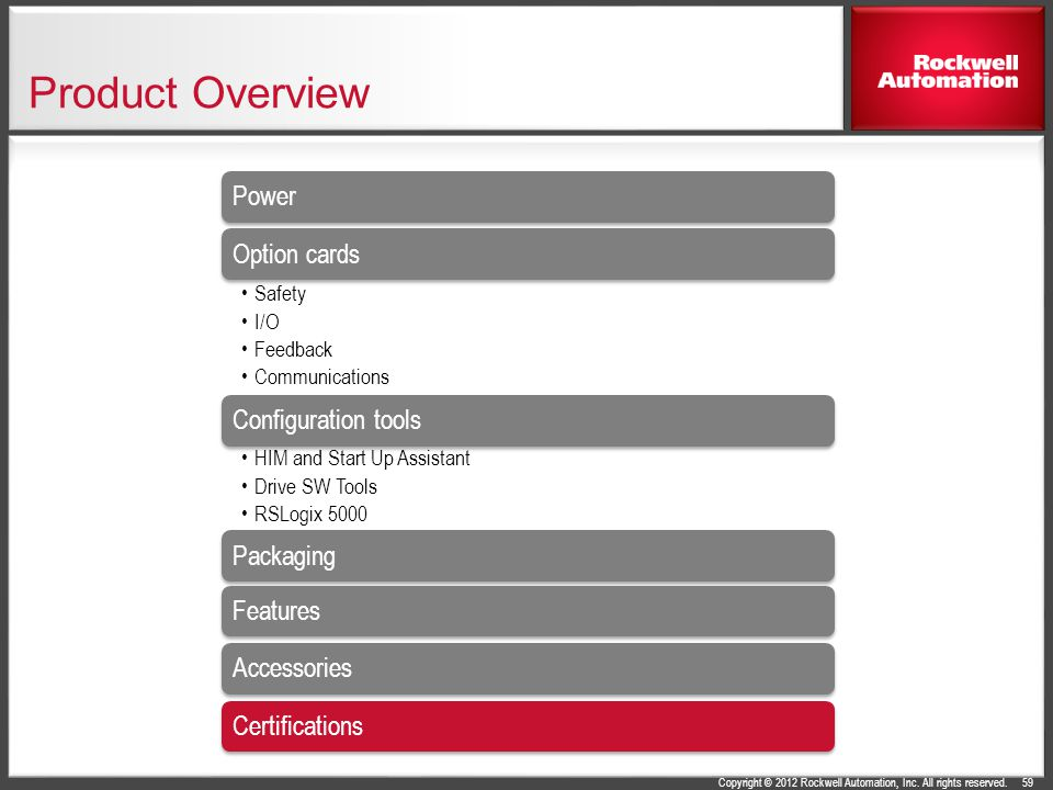 Copyright © 2012 Rockwell Automation, Inc. All rights reserved. Product Overview PowerOption cards Safety I/O Feedback Communications PackagingConfigu
