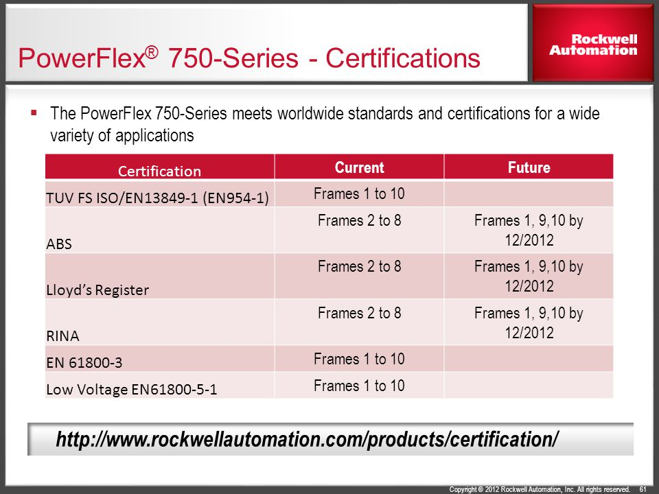 Copyright © 2012 Rockwell Automation, Inc. All rights reserved. PowerFlex ® 750-Series - Certifications  The PowerFlex 750-Series meets worldwide sta