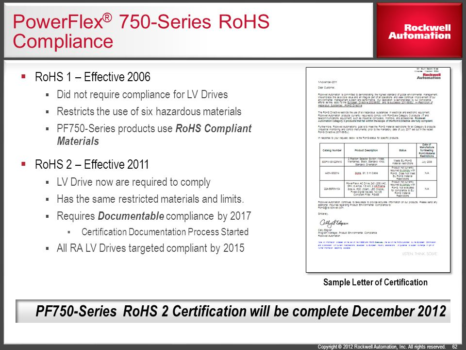 Copyright © 2012 Rockwell Automation, Inc. All rights reserved. PowerFlex ® 750-Series RoHS Compliance  RoHS 1 – Effective 2006  Did not require com