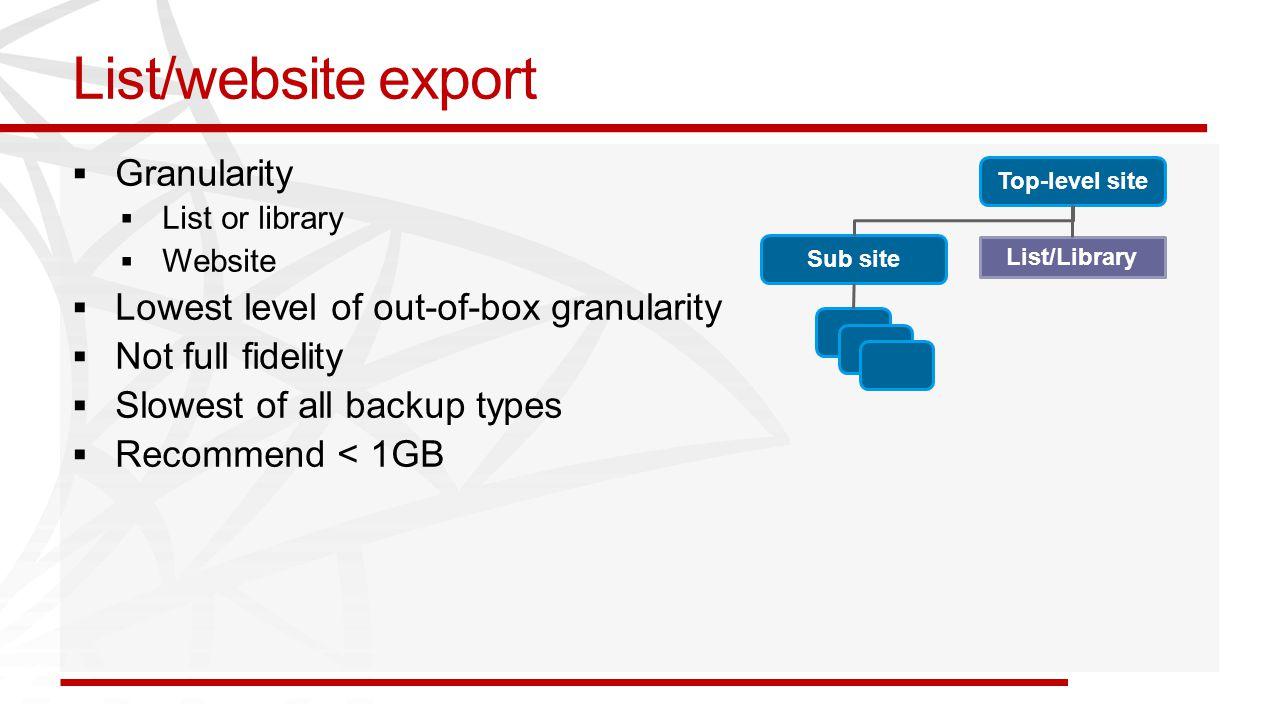 List/website export Top-level site List/Library Sub site