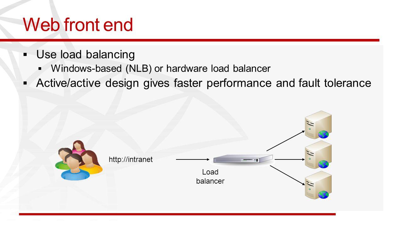Web front end http://intranet Load balancer