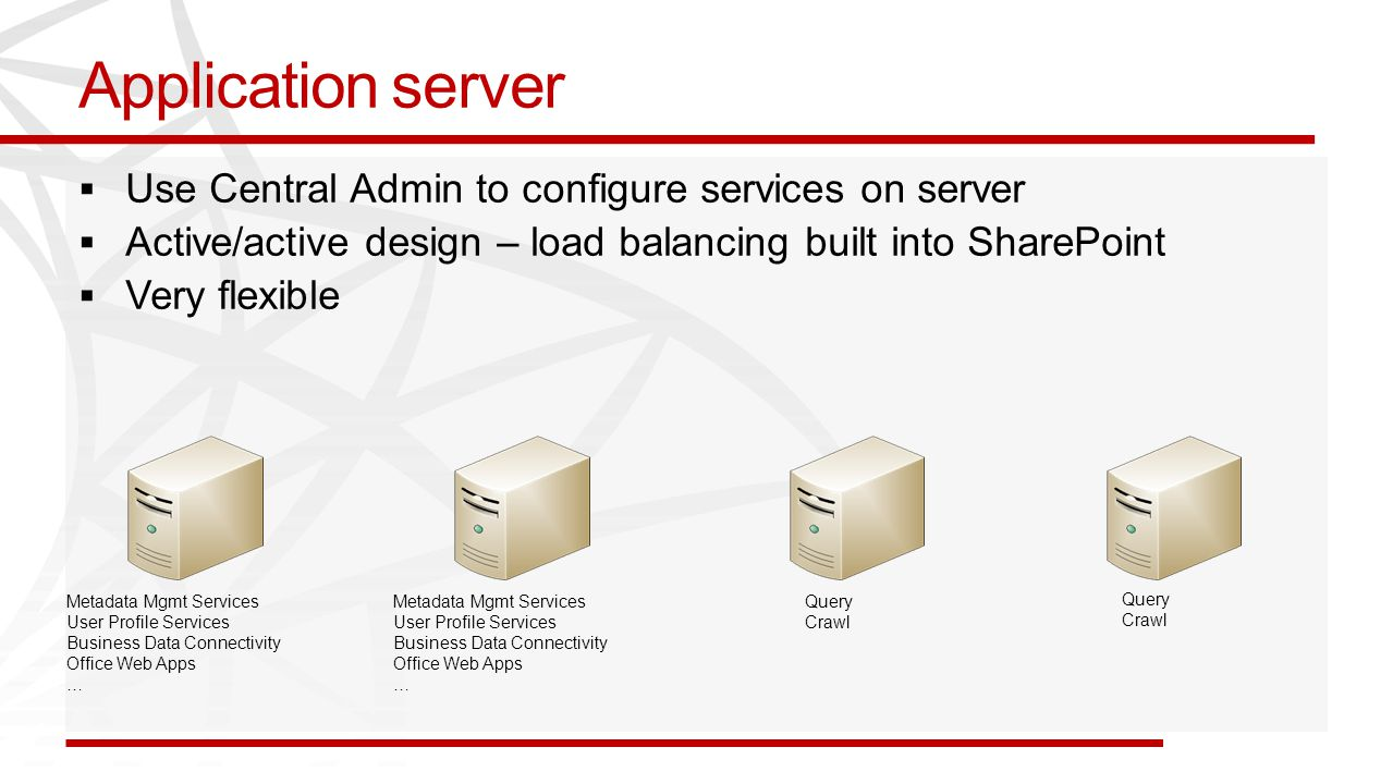 Application server  Use Central Admin to configure services on server  Active/active design – load balancing built into SharePoint  Very flexible Metadata Mgmt Services User Profile Services Business Data Connectivity Office Web Apps … Query Crawl Query Crawl Metadata Mgmt Services User Profile Services Business Data Connectivity Office Web Apps …