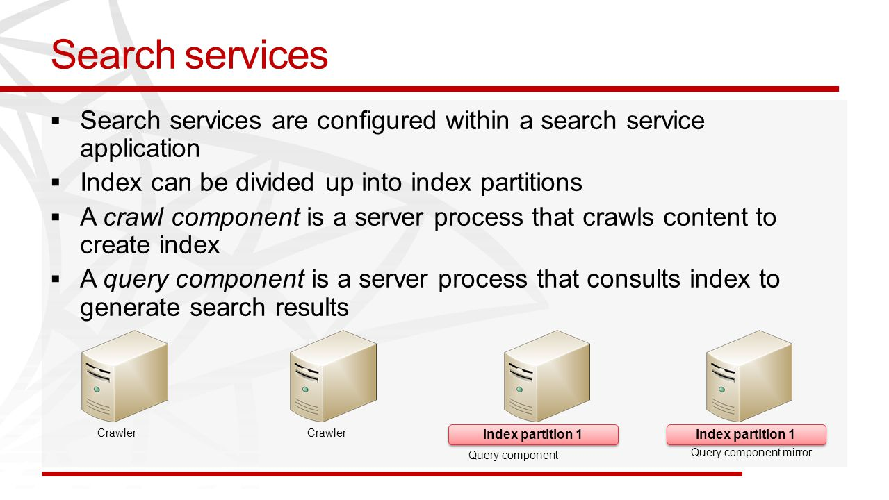 Search services  Search services are configured within a search service application  Index can be divided up into index partitions  A crawl component is a server process that crawls content to create index  A query component is a server process that consults index to generate search results Crawler Query component Crawler Index partition 1 Query component mirror Index partition 1