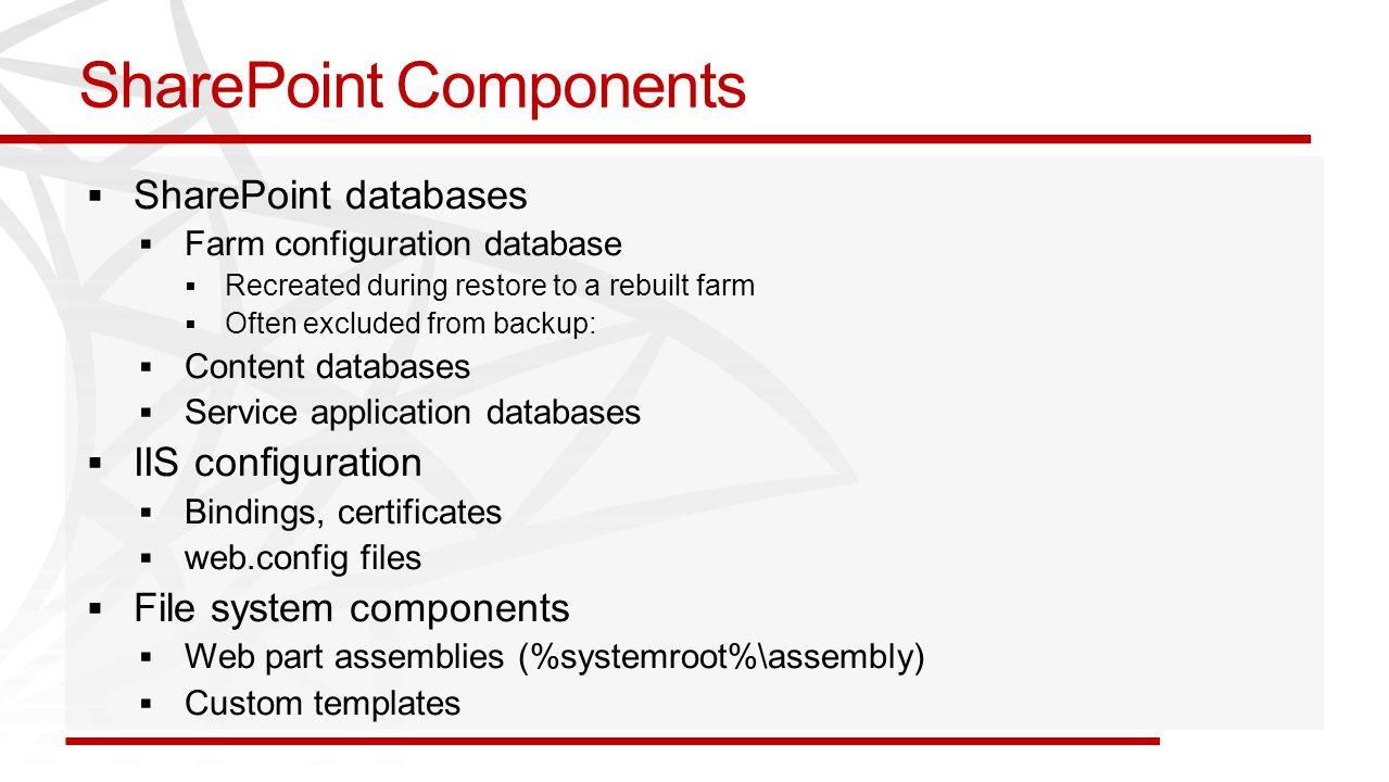 SharePoint Components