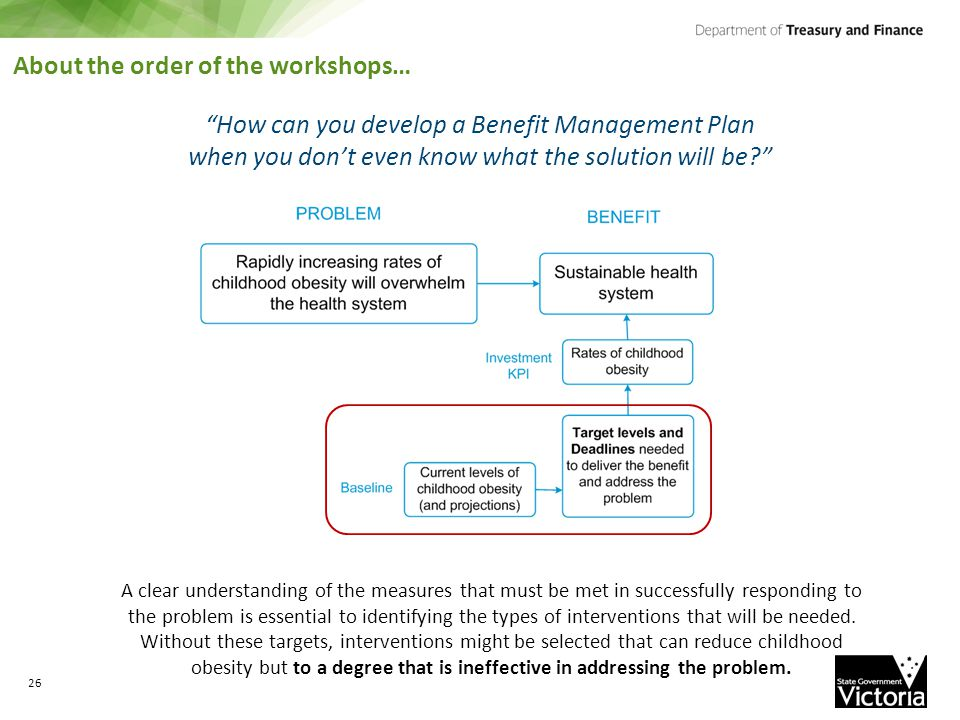 How can you develop a Benefit Management Plan when you don't even know what the solution will be A clear understanding of the measures that must be met in successfully responding to the problem is essential to identifying the types of interventions that will be needed.