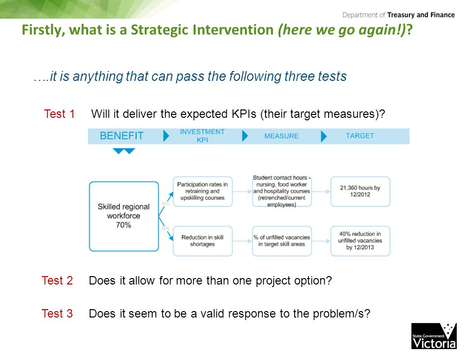 Firstly, what is a Strategic Intervention (here we go again!).
