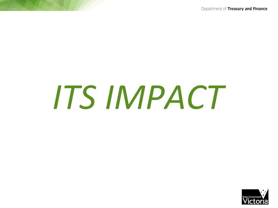 ITS IMPACT
