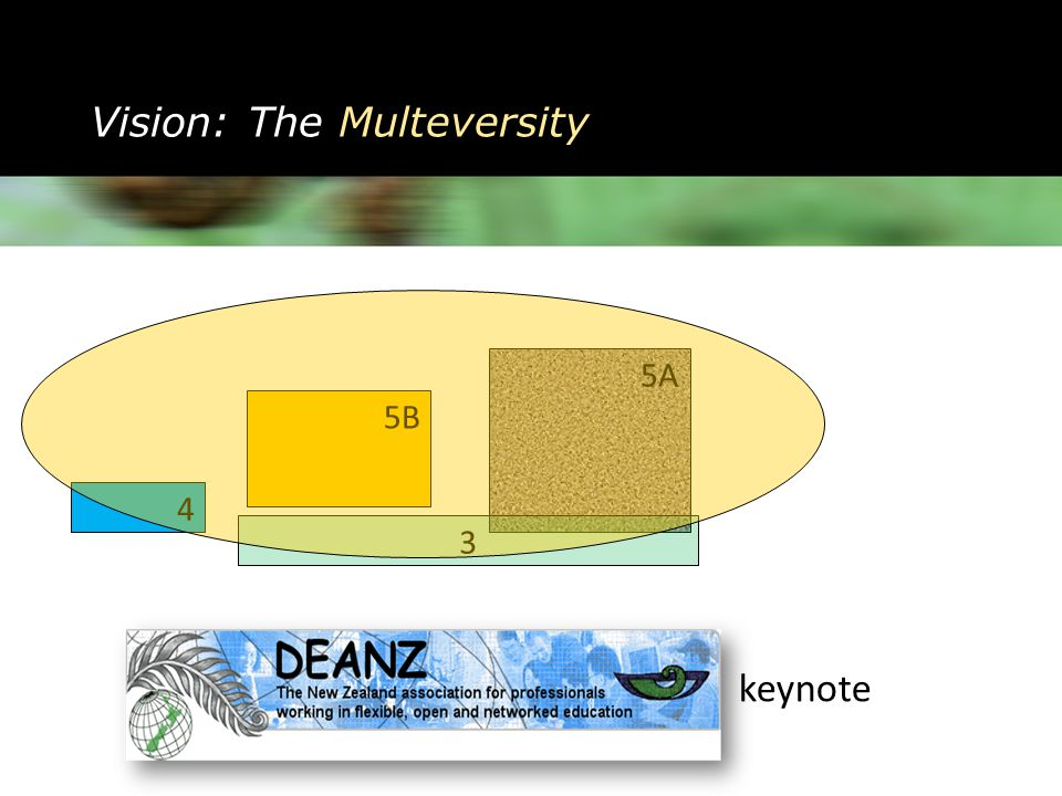 Vision: The Multeversity 4 5B 5A 3 keynote
