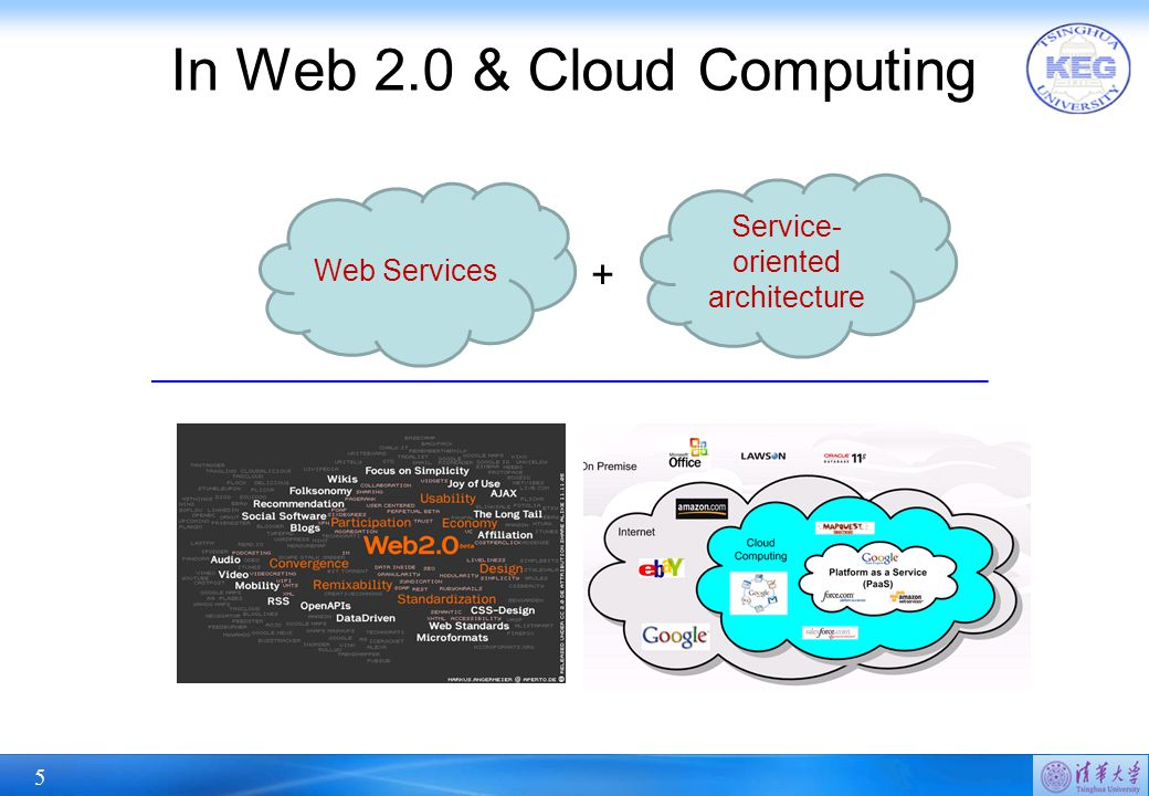 5 In Web 2.0 & Cloud Computing Web Services Service- oriented architecture +