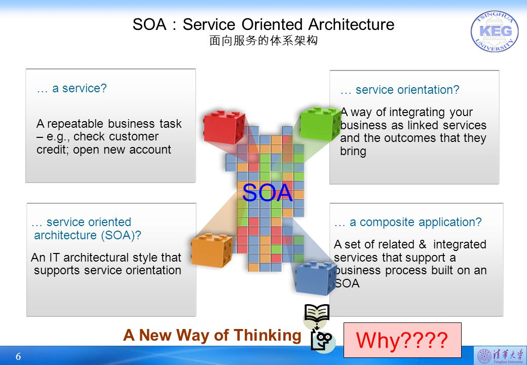 6 SOA : Service Oriented Architecture 面向服务的体系架构 … a service? A repeatable business task – e.g., check customer credit; open new account … service orie