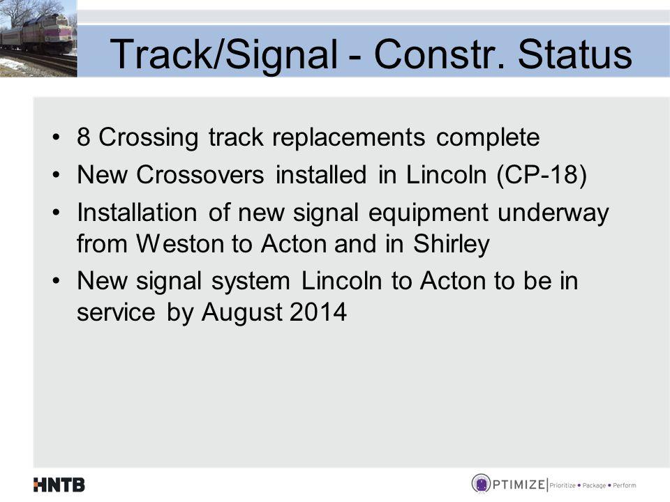Track/Signal - Constr.