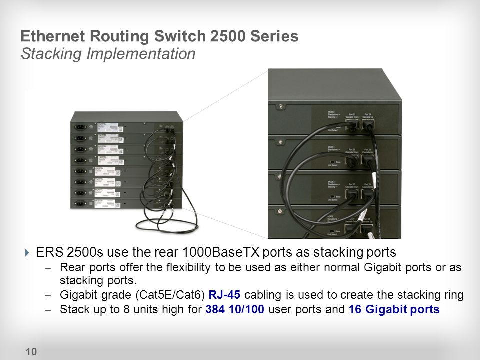 10  ERS 2500s use the rear 1000BaseTX ports as stacking ports – Rear ports offer the flexibility to be used as either normal Gigabit ports or as stac