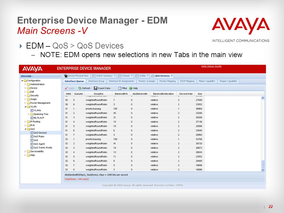 22 Enterprise Device Manager - EDM Main Screens -V  EDM – QoS > QoS Devices – NOTE: EDM opens new selections in new Tabs in the main view