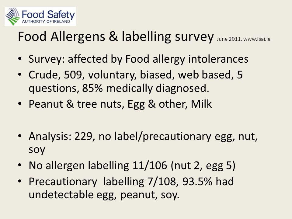 Food Allergens & labelling survey June 2011.
