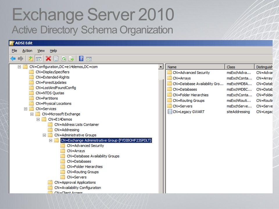 Exchange Server 2010 Active Directory Schema Organization