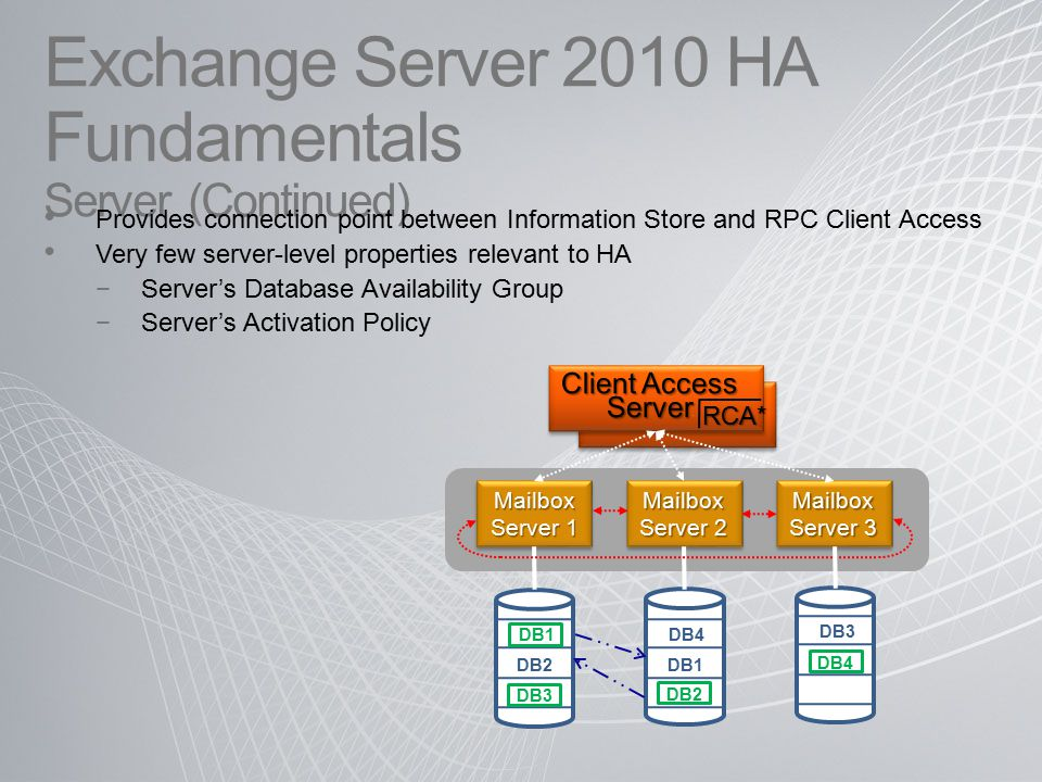 Exchange Server 2010 HA Fundamentals Server (Continued) Provides connection point between Information Store and RPC Client Access Very few server-level properties relevant to HA −Server's Database Availability Group −Server's Activation Policy DB2 DB3 DB4 Mailbox Server 1 Mailbox Server 2 Mailbox Server 3 DB1 DB3 DB4 DB2 RCA*