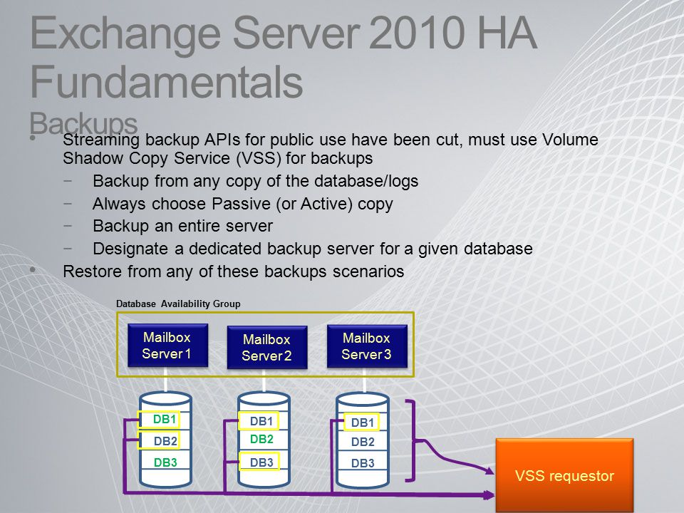 Exchange Server 2010 HA Fundamentals Backups Streaming backup APIs for public use have been cut, must use Volume Shadow Copy Service (VSS) for backups −Backup from any copy of the database/logs −Always choose Passive (or Active) copy −Backup an entire server −Designate a dedicated backup server for a given database Restore from any of these backups scenarios DB2 DB3 DB2 DB3 DB1 DB3 DB1 VSS requestor DB2 Database Availability Group Mailbox Server 1 Mailbox Server 2 Mailbox Server 3