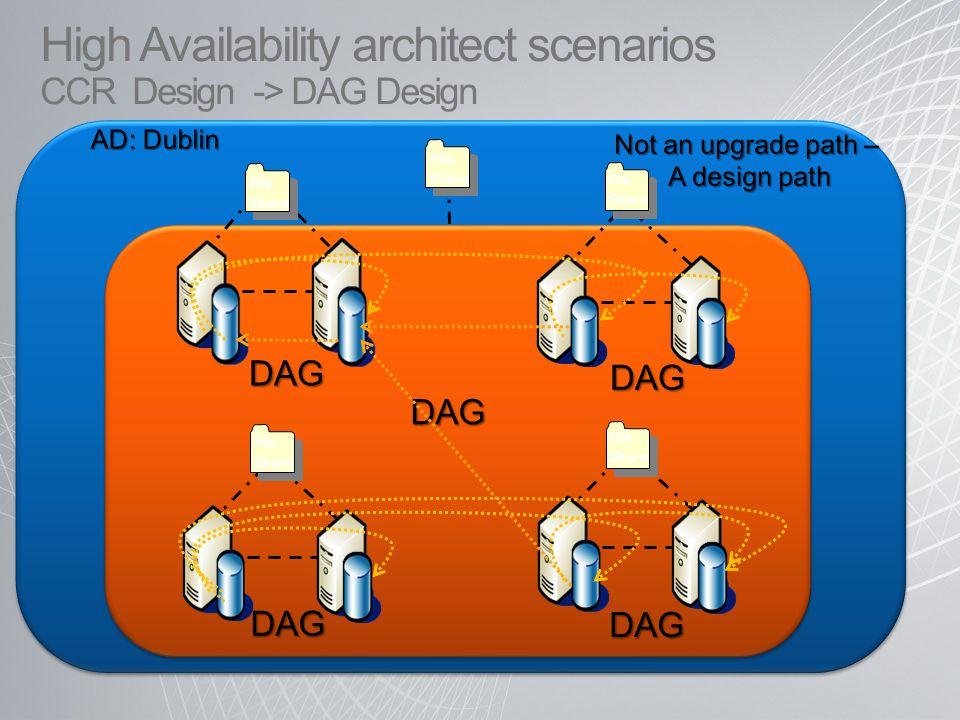 File Share High Availability architect scenarios CCR Design -> DAG Design