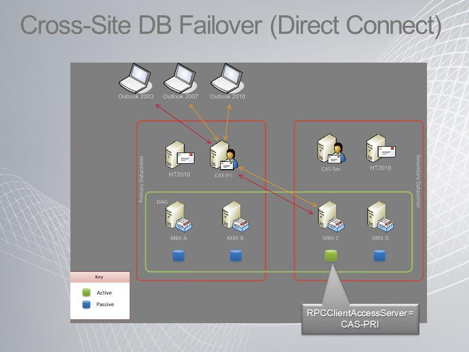 Cross-Site DB Failover (Direct Connect) RPCClientAccessServer = CAS-PRI