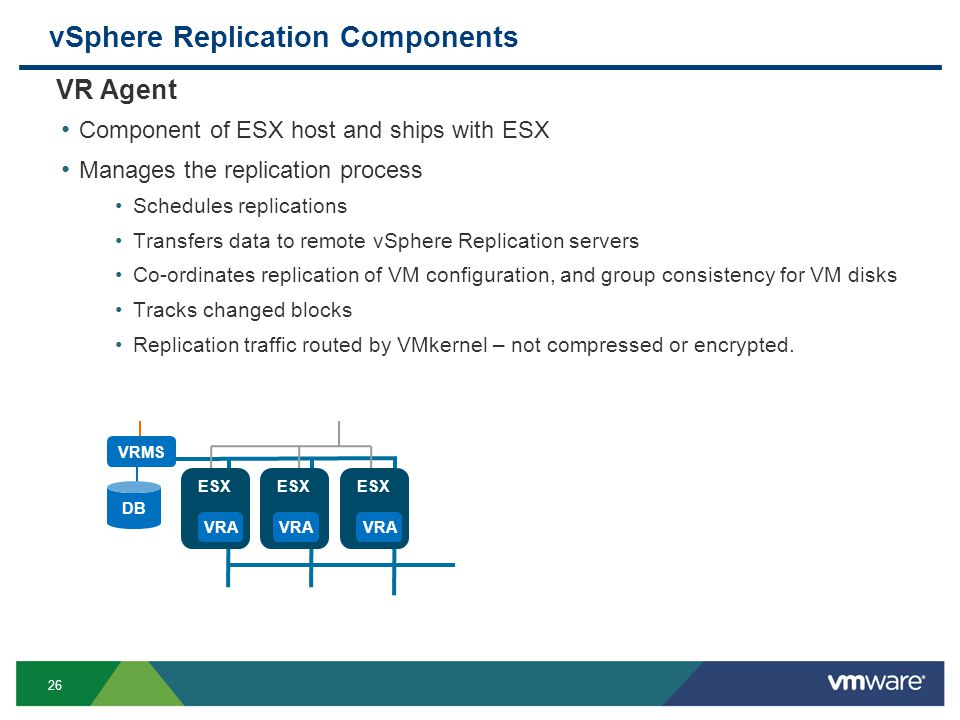 26 vSphere Replication Components VR Agent Component of ESX host and ships with ESX Manages the replication process Schedules replications Transfers data to remote vSphere Replication servers Co-ordinates replication of VM configuration, and group consistency for VM disks Tracks changed blocks Replication traffic routed by VMkernel – not compressed or encrypted.