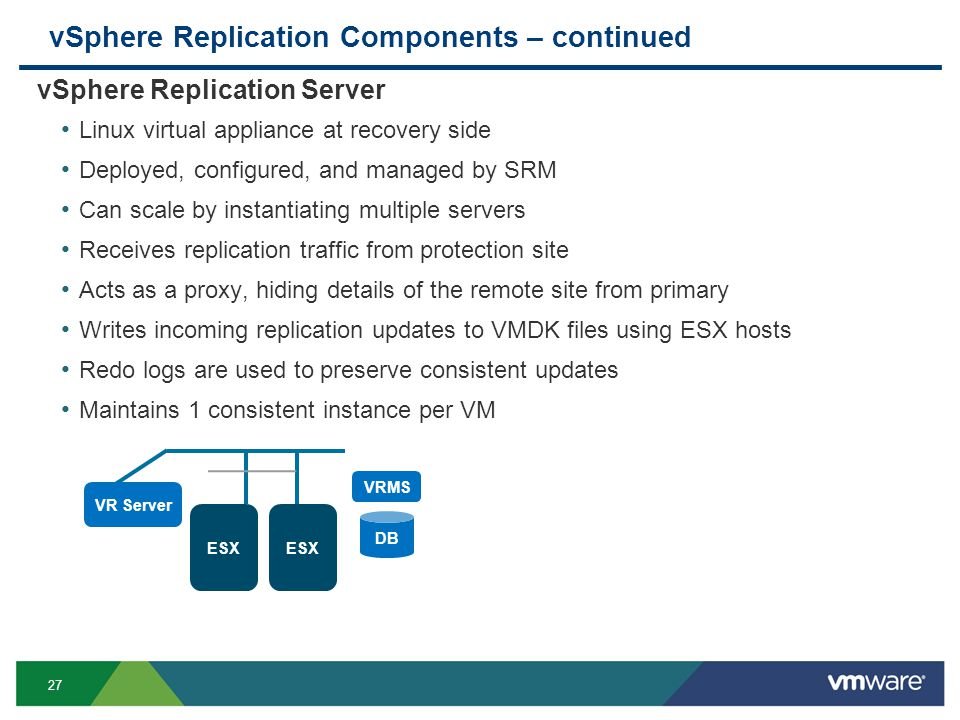 27 vSphere Replication Components – continued vSphere Replication Server Linux virtual appliance at recovery side Deployed, configured, and managed by SRM Can scale by instantiating multiple servers Receives replication traffic from protection site Acts as a proxy, hiding details of the remote site from primary Writes incoming replication updates to VMDK files using ESX hosts Redo logs are used to preserve consistent updates Maintains 1 consistent instance per VM ESX VR Server DB VRMS