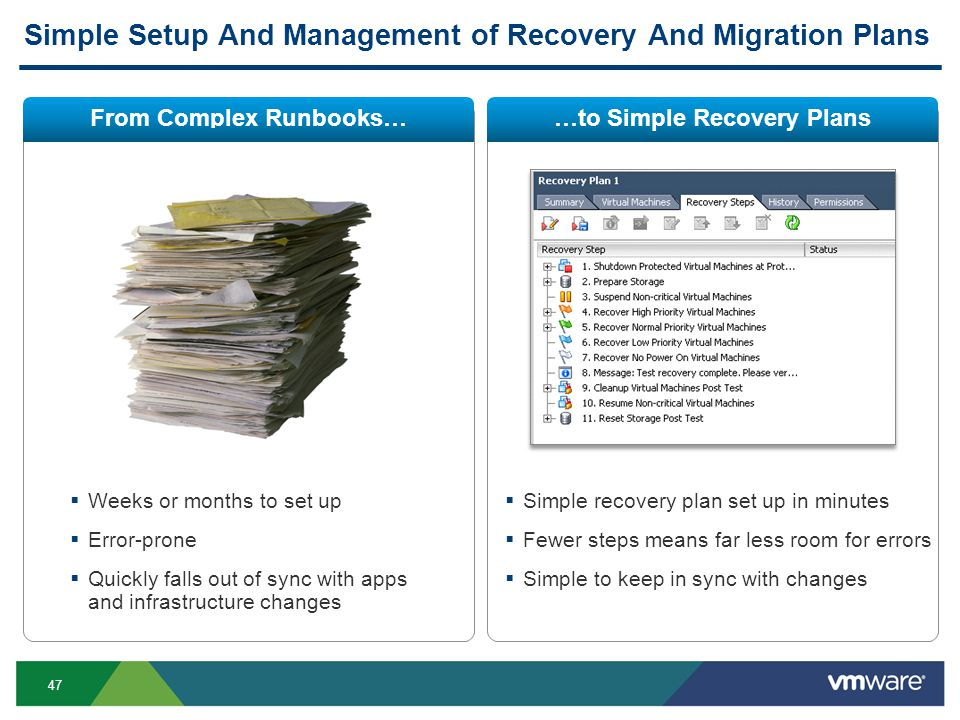 47 Simple Setup And Management of Recovery And Migration Plans  Weeks or months to set up  Error-prone  Quickly falls out of sync with apps and infrastructure changes  Simple recovery plan set up in minutes  Fewer steps means far less room for errors  Simple to keep in sync with changes …to Simple Recovery PlansFrom Complex Runbooks…