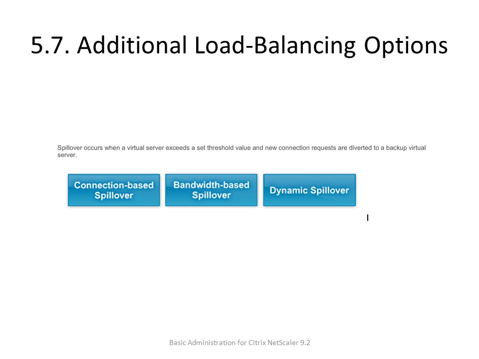 5.7. Additional Load-Balancing Options Basic Administration for Citrix NetScaler 9.2