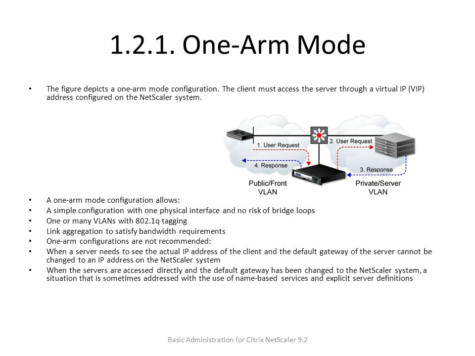 1.2.1.One-Arm Mode The figure depicts a one-arm mode configuration.