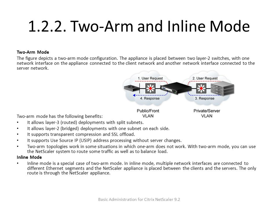 1.2.2.Two-Arm and Inline Mode Two-Arm Mode The figure depicts a two-arm mode configuration.