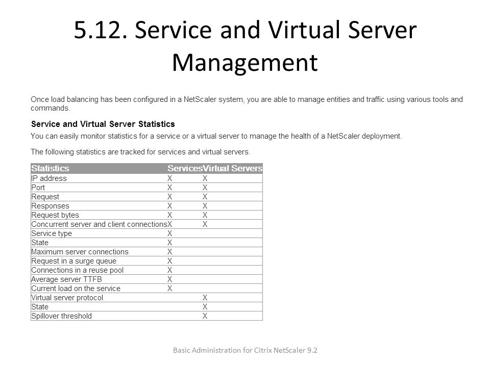 5.12. Service and Virtual Server Management Basic Administration for Citrix NetScaler 9.2