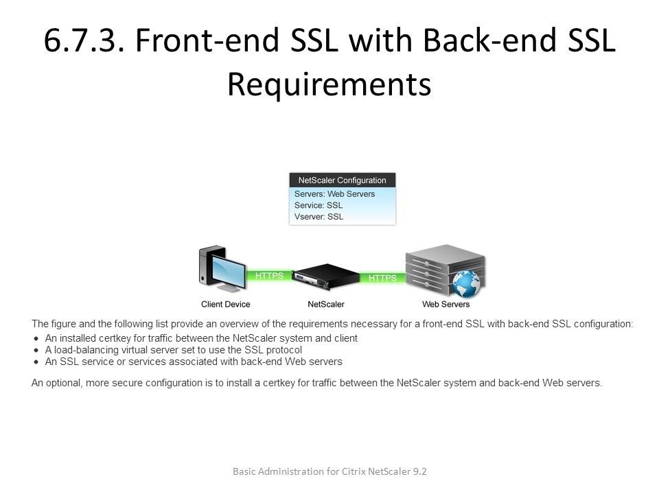 6.7.3. Front-end SSL with Back-end SSL Requirements Basic Administration for Citrix NetScaler 9.2