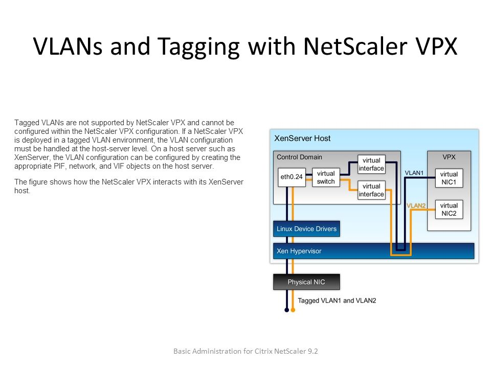 VLANs and Tagging with NetScaler VPX Basic Administration for Citrix NetScaler 9.2